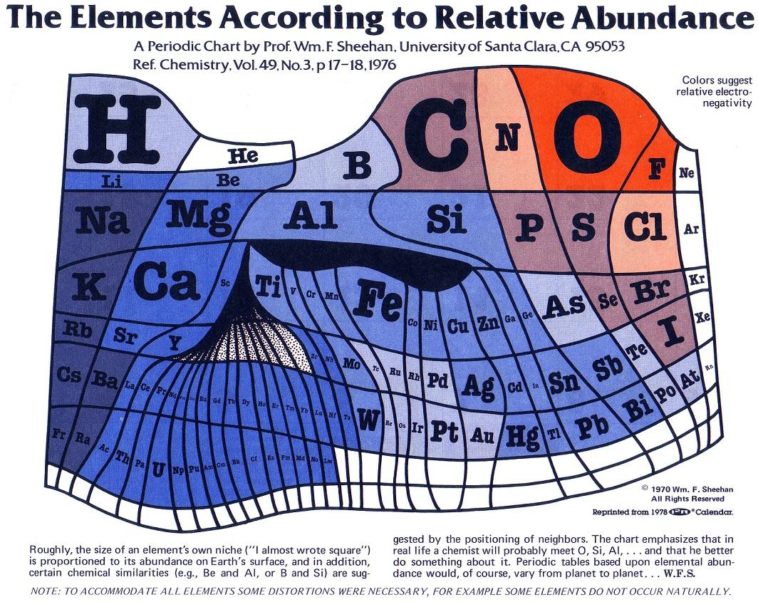 relative_abundance